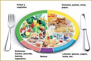 dieta para perder peso atletas