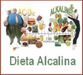 Que es un dieta alcalina