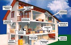 Casas inteligentes - Trasformare una casa in domotica ...