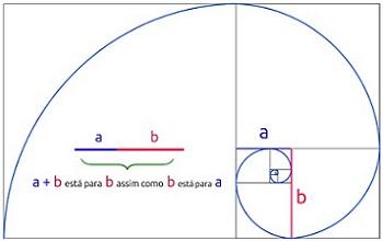 SECCION AUREA DEFINICION PDF